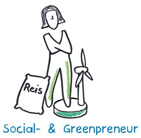 Der Social- oder Greenpreneur kann mit der Lösung eines Wasserproblems in einem Entwicklungsland, das sie oder er gerade besucht hat, beschäftigt sein.