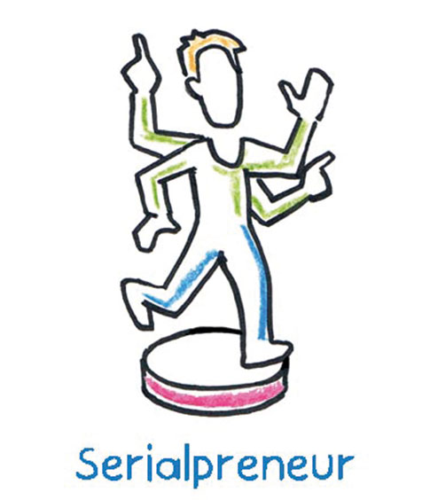 The Serialpreneur executes one business idea after the other and often makes it big with his idea child two or three, since these later-born babies profit from the wealth of experience of the first-born start-up.