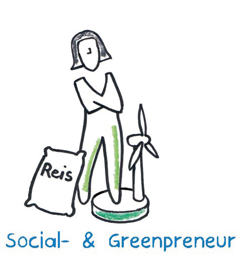 The social or greenpreneur may be busy solving a water problem in a developing country she or he has just visited.