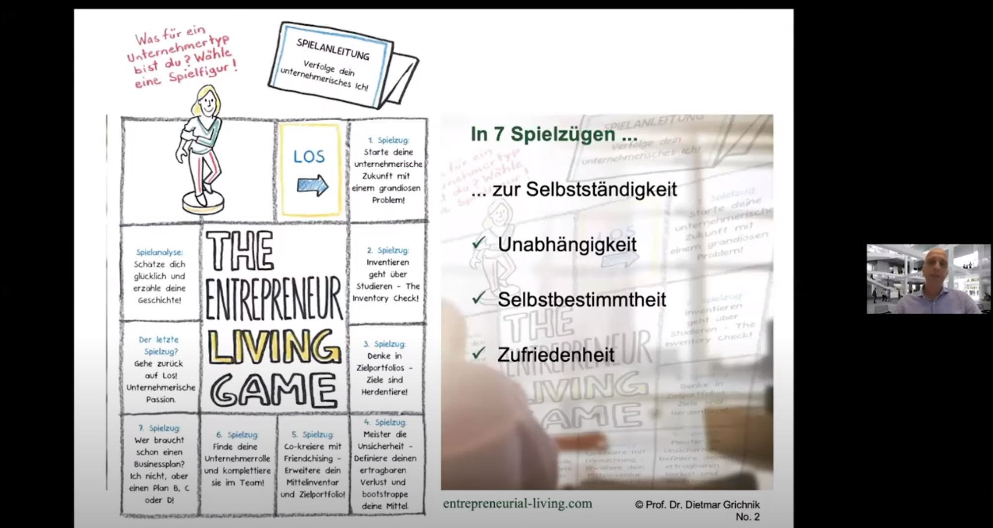 Krisenzeiten sind Unternehmerzeiten – Webinar mit Prof. Dietmar Grichnik
